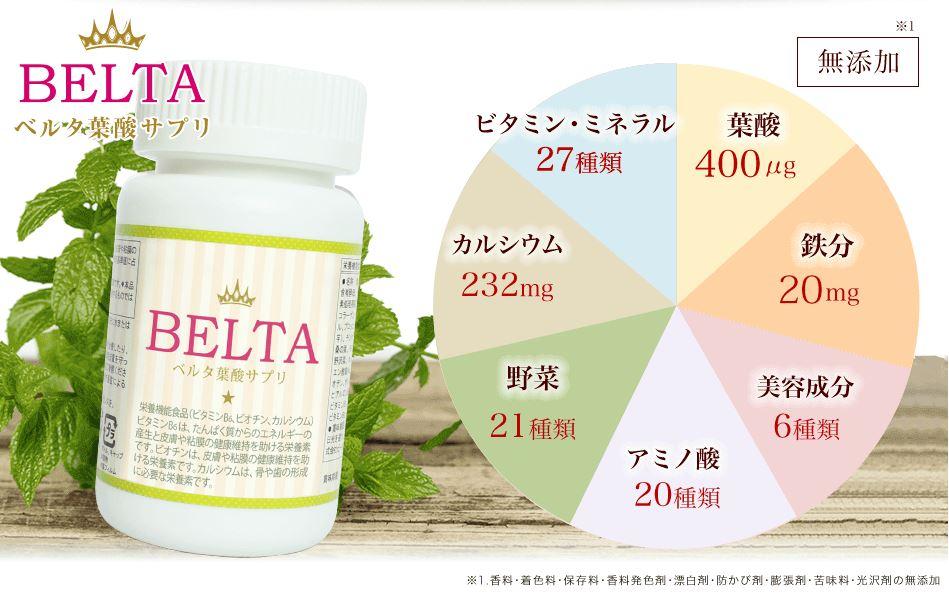 ベルタ葉酸の成分